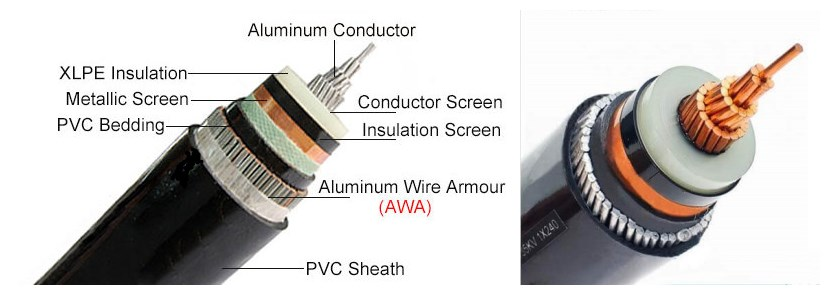 95mm armoured cable structure