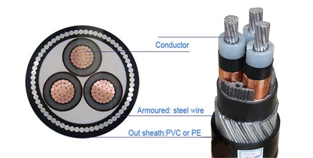 10mm swa cable structure