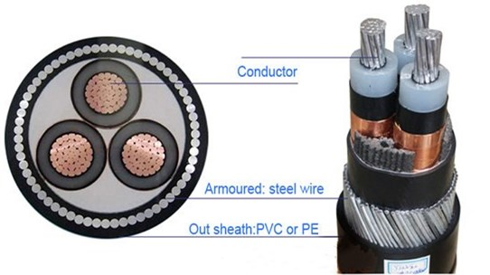 cheap steel armoured cable supplier