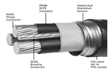 1C 500Kcmil 1KV TECK 90, Aluminum Interlocked Armor